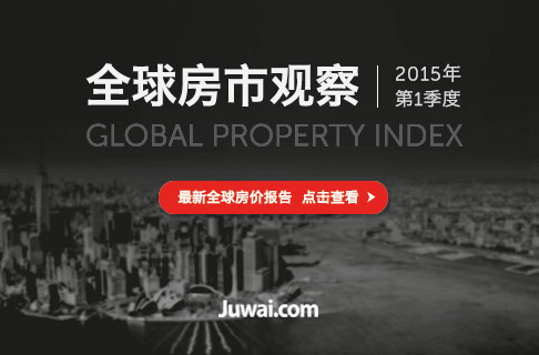 Global property index